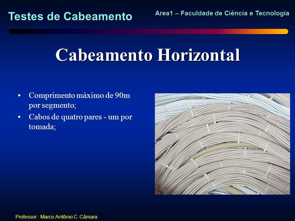 Testes de Cabeamento Area1 – Faculdade de Ciência e Tecnologia Professor : Marco Antônio C. Câmara Cabeamento Horizontal Comprimento máximo de 90m por