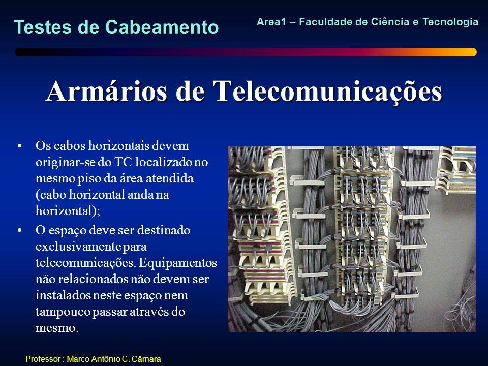 Testes de Cabeamento Area1 – Faculdade de Ciência e Tecnologia Professor : Marco Antônio C. Câmara Armários de Telecomunicações Os cabos horizontais d