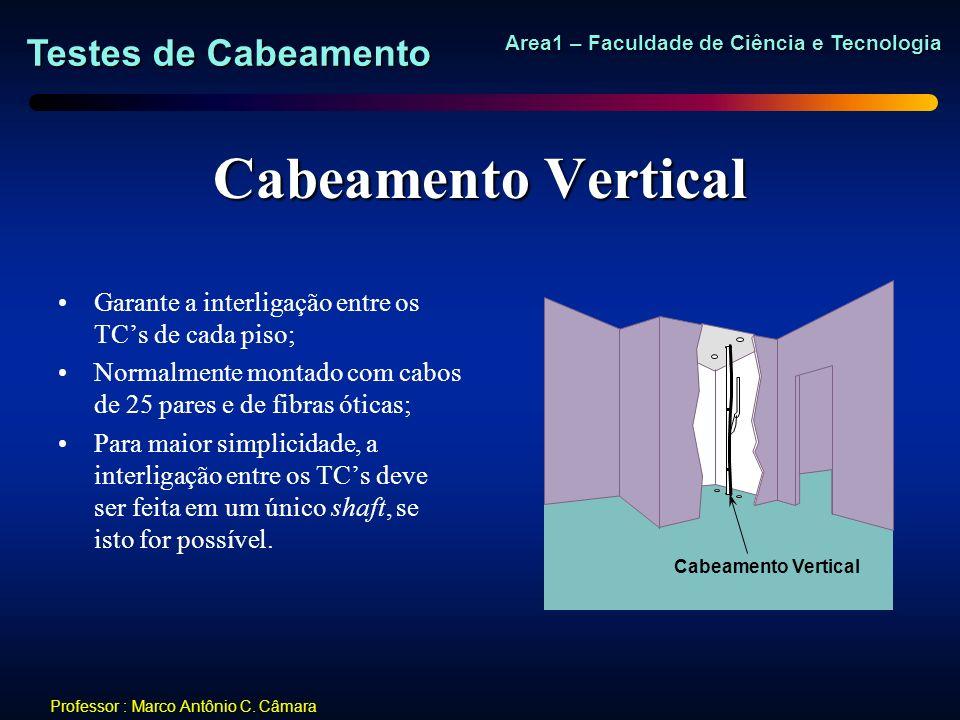 Testes de Cabeamento Area1 – Faculdade de Ciência e Tecnologia Professor : Marco Antônio C. Câmara Cabeamento Vertical Garante a interligação entre os