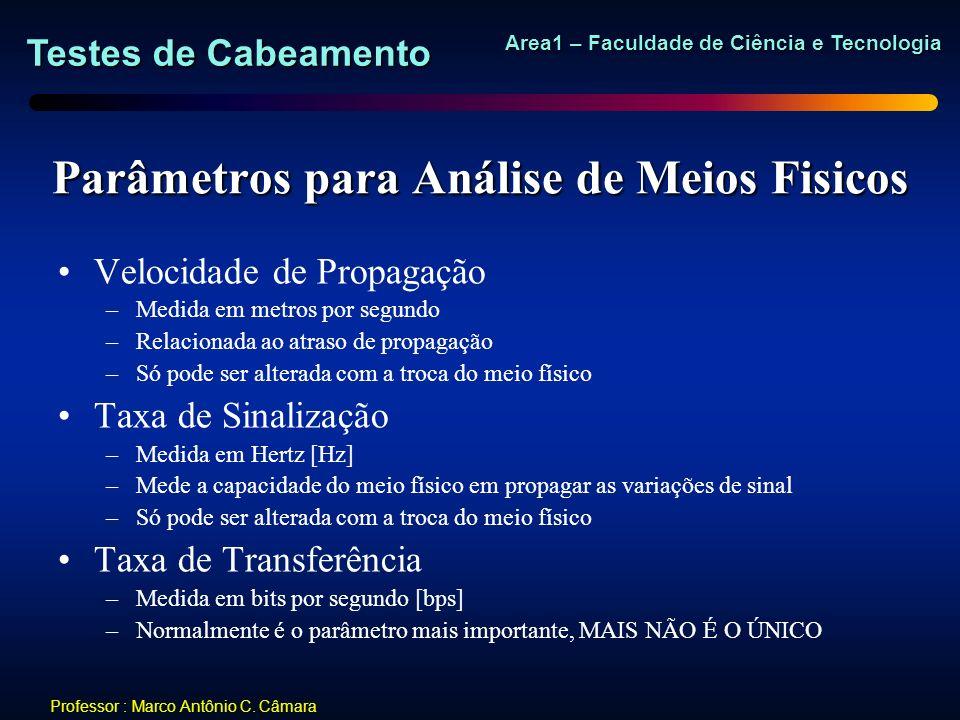 Area1 – Faculdade de Ciência e Tecnologia Professor : Marco Antônio C. Câmara Parâmetros para Análise de Meios Fisicos Velocidade de Propagação –Medid