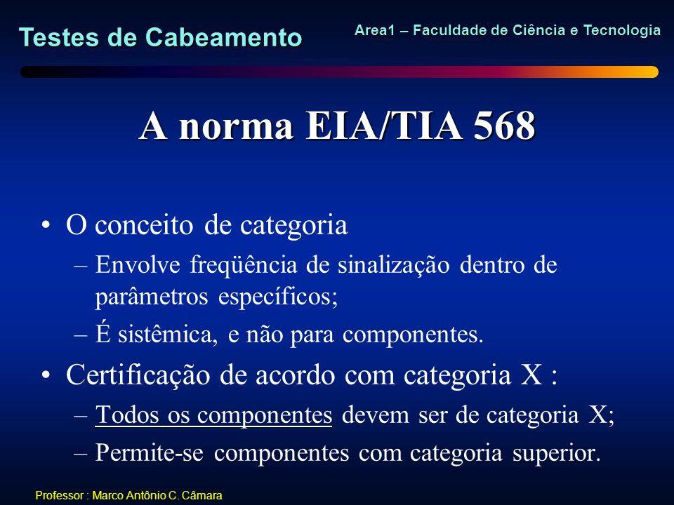 Testes de Cabeamento Area1 – Faculdade de Ciência e Tecnologia Professor : Marco Antônio C. Câmara A norma EIA/TIA 568 O conceito de categoria –Envolv