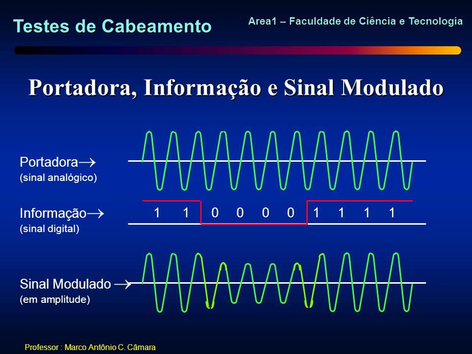 Testes de Cabeamento Area1 – Faculdade de Ciência e Tecnologia Professor : Marco Antônio C. Câmara Portadora, Informação e Sinal Modulado 1 1 0 0 0 0