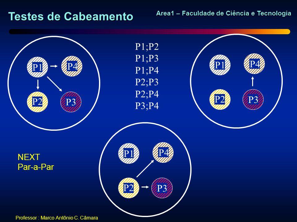 Testes de Cabeamento Area1 – Faculdade de Ciência e Tecnologia Professor : Marco Antônio C. Câmara P1 P2 P3 P4 P1 P2 P3 P4 P1 P2 P3 P4 P1;P2 P1;P3 P1;