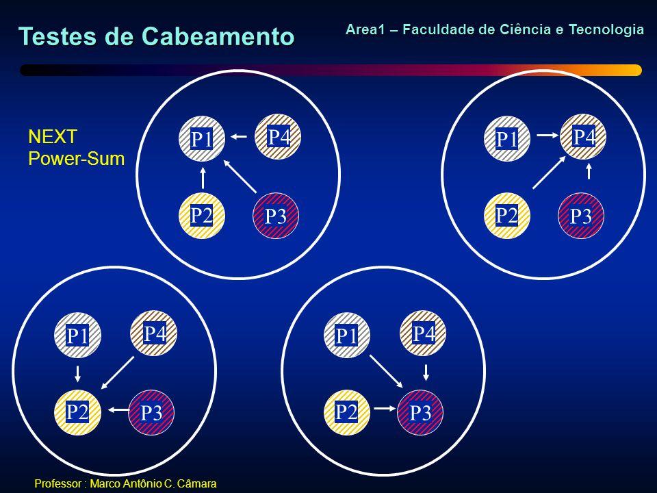 Testes de Cabeamento Area1 – Faculdade de Ciência e Tecnologia Professor : Marco Antônio C. Câmara P1 P2 P3 P4 P1 P2 P3 P4 P1 P2 P3 P4 P1 P2 P3 P4 NEX