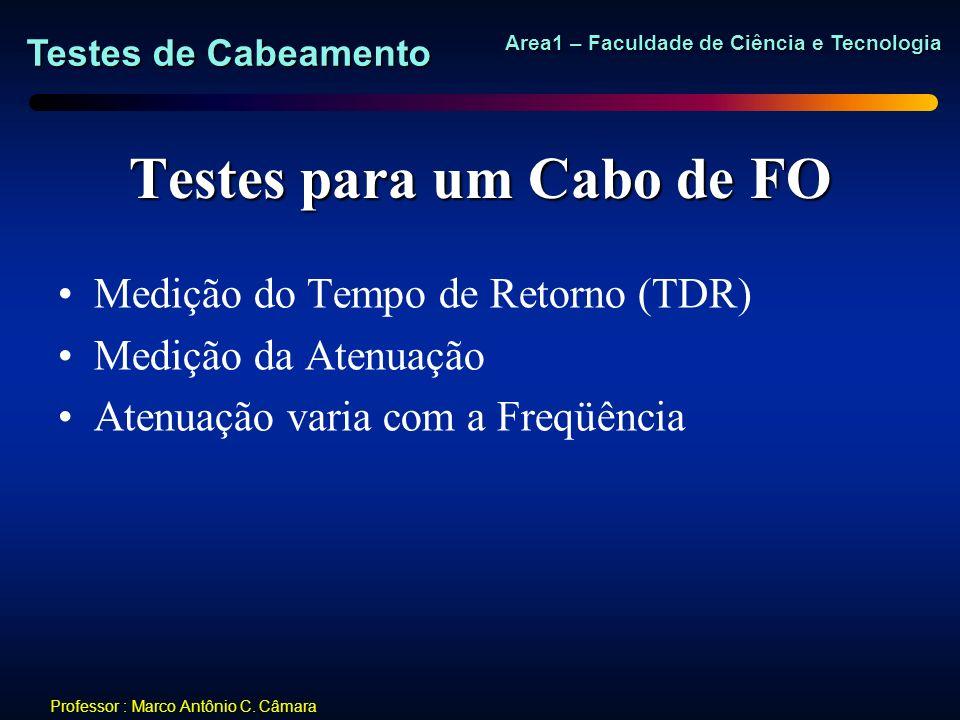 Testes de Cabeamento Area1 – Faculdade de Ciência e Tecnologia Professor : Marco Antônio C. Câmara Testes para um Cabo de FO Medição do Tempo de Retor