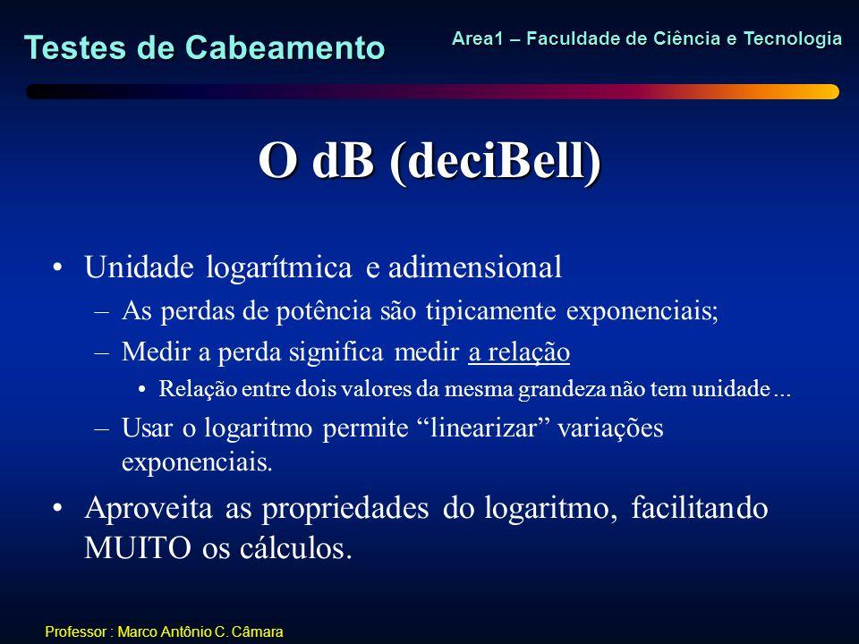 Testes de Cabeamento Area1 – Faculdade de Ciência e Tecnologia Professor : Marco Antônio C. Câmara O dB (deciBell) Unidade logarítmica e adimensional