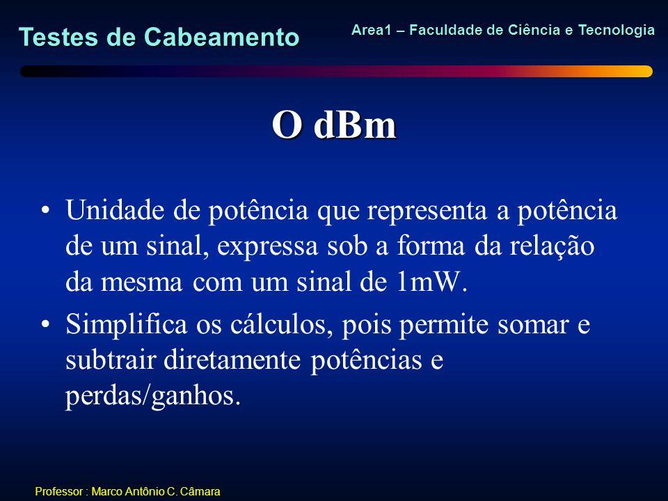 Testes de Cabeamento Area1 – Faculdade de Ciência e Tecnologia Professor : Marco Antônio C. Câmara O dBm Unidade de potência que representa a potência