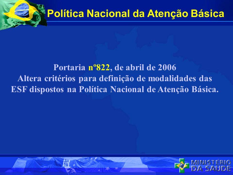 Portaria nº822, de abril de 2006 Altera critérios para definição de modalidades das ESF dispostos na Política Nacional de Atenção Básica.