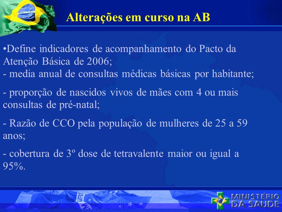 Define indicadores de acompanhamento do Pacto da Atenção Básica de 2006; - media anual de consultas médicas básicas por habitante; - proporção de nasc