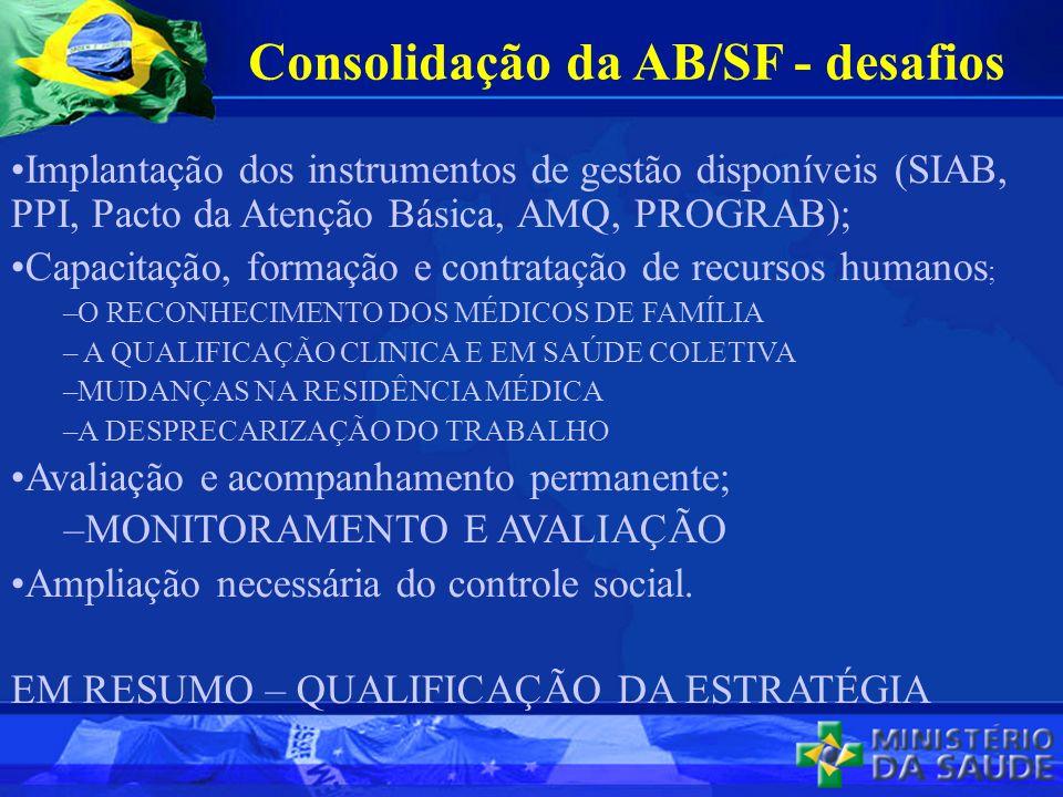 Implantação dos instrumentos de gestão disponíveis (SIAB, PPI, Pacto da Atenção Básica, AMQ, PROGRAB); Capacitação, formação e contratação de recursos