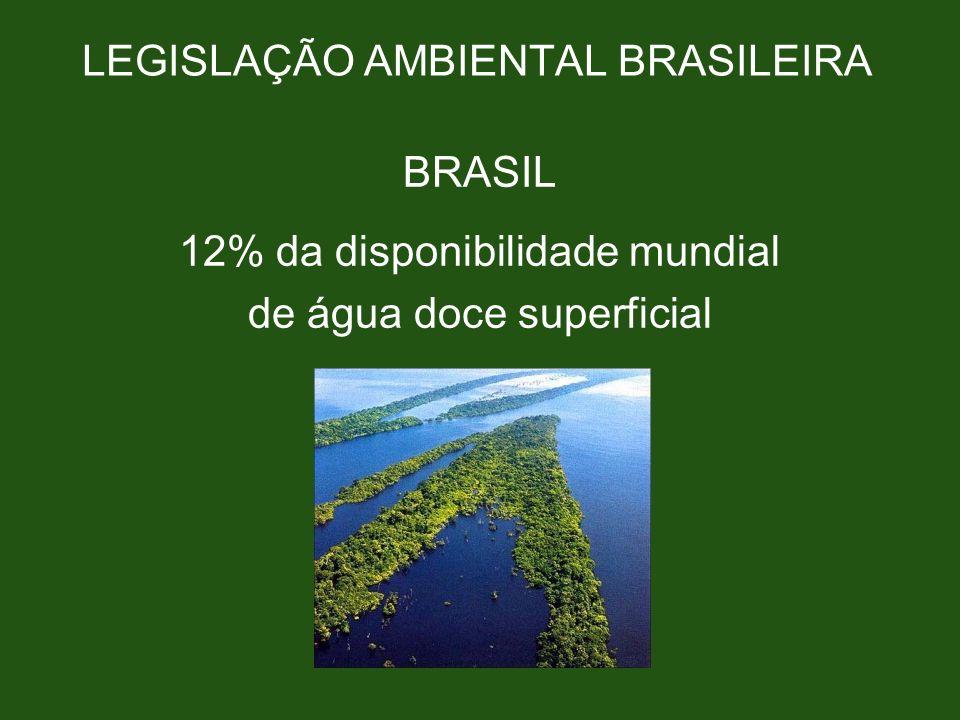LEGISLAÇÃO AMBIENTAL BRASILEIRA BRASIL 12% da disponibilidade mundial de água doce superficial