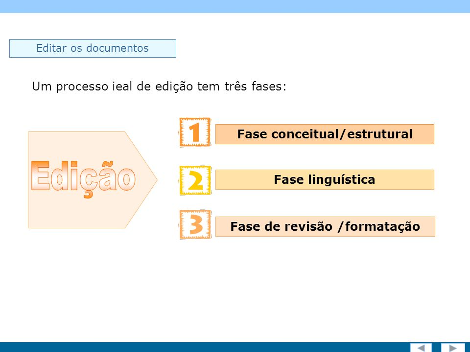 Screen 16 of 19 Editar os documentos Um processo ieal de edição tem três fases: Fase conceitual/estrutural Fase linguística Fase de revisão /formatação
