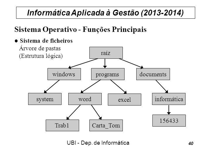 Informática Aplicada à Gestão (2013-2014) UBI - Dep. de Informática 40 Sistema Operativo - Funções Principais Sistema de ficheiros Árvore de pastas (E