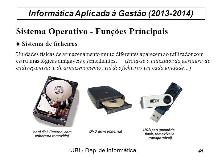 Informática Aplicada à Gestão (2013-2014) UBI - Dep. de Informática 41 Sistema Operativo - Funções Principais Sistema de ficheiros Unidades físicas de