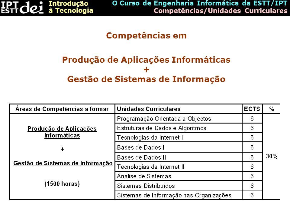 Introdução à Tecnologia O Curso de Engenharia Informática da ESTT/IPT Competências/Unidades Curriculares Competências em Produção de Aplicações Inform
