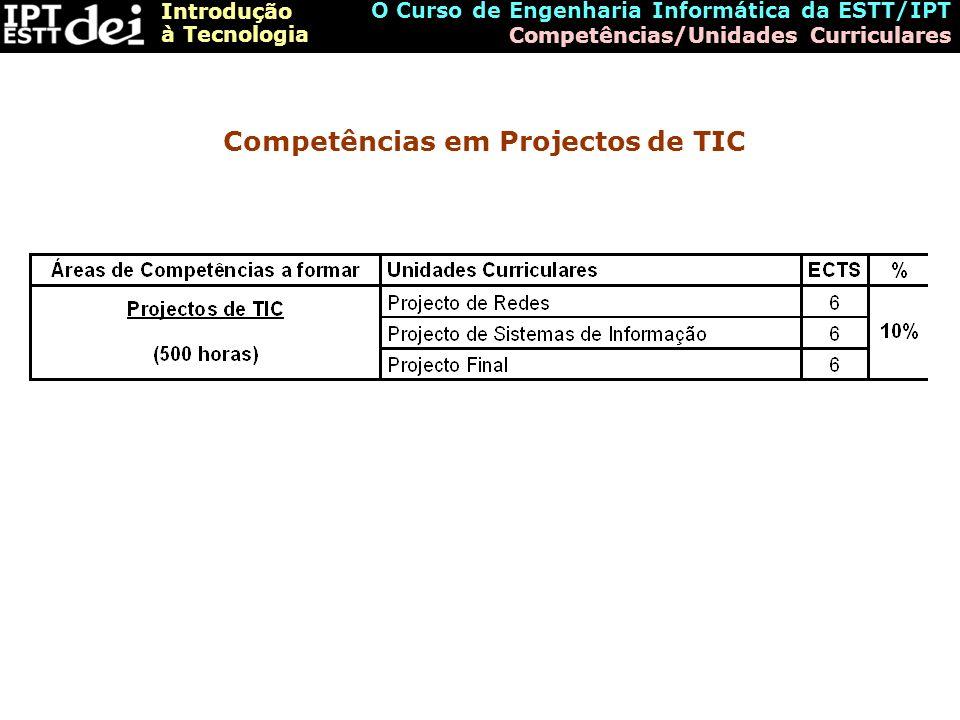 Introdução à Tecnologia O Curso de Engenharia Informática da ESTT/IPT Competências/Unidades Curriculares Competências em Projectos de TIC