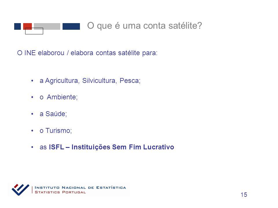 O INE elaborou / elabora contas satélite para: a Agricultura, Silvicultura, Pesca; o Ambiente; a Saúde; o Turismo; as ISFL – Instituições Sem Fim Lucrativo O que é uma conta satélite.