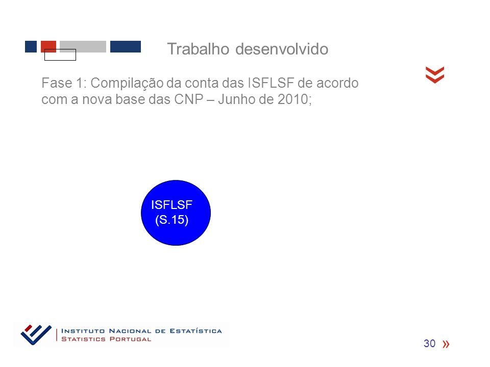 « « ISFLSF (S.15) Trabalho desenvolvido Fase 1: Compilação da conta das ISFLSF de acordo com a nova base das CNP – Junho de 2010; 30