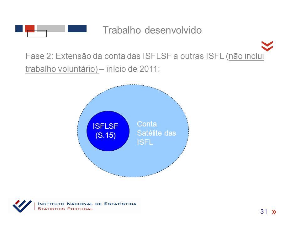 « « ISFLSF (S.15) Conta Satélite das ISFL Fase 2: Extensão da conta das ISFLSF a outras ISFL (não inclui trabalho voluntário) – início de 2011; Trabalho desenvolvido 31