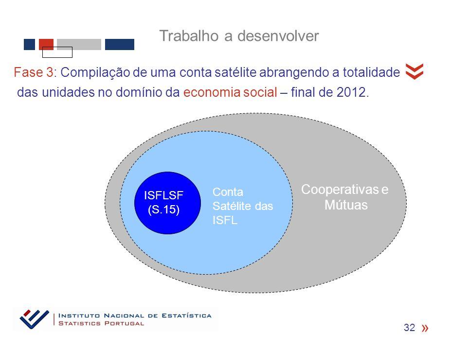 « « ISFLSF (S.15) Conta Satélite das ISFL Cooperativas e Mútuas Trabalho a desenvolver Fase 3: Compilação de uma conta satélite abrangendo a totalidade das unidades no domínio da economia social – final de 2012.