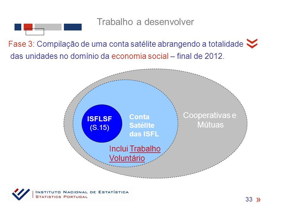 ISFLSF (S15) « « ISFLSF (S.15) Conta Satélite das ISFL Cooperativas e Mútuas Trabalho a desenvolver Fase 3: Compilação de uma conta satélite abrangendo a totalidade das unidades no domínio da economia social – final de 2012.