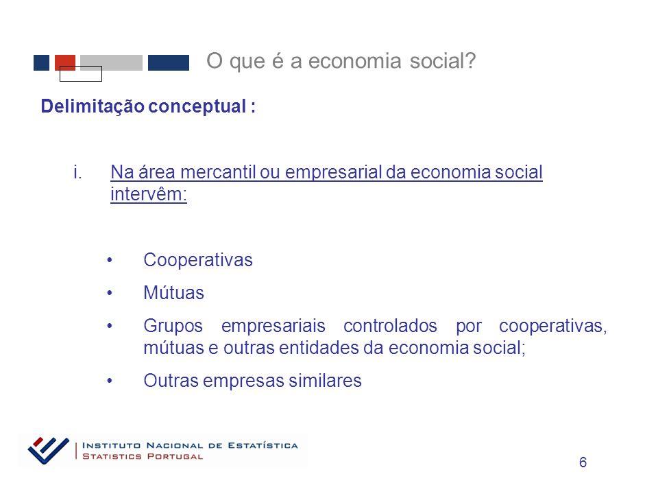 Delimitação conceptual : i.Na área mercantil ou empresarial da economia social intervêm: Cooperativas Mútuas Grupos empresariais controlados por cooperativas, mútuas e outras entidades da economia social; Outras empresas similares O que é a economia social.