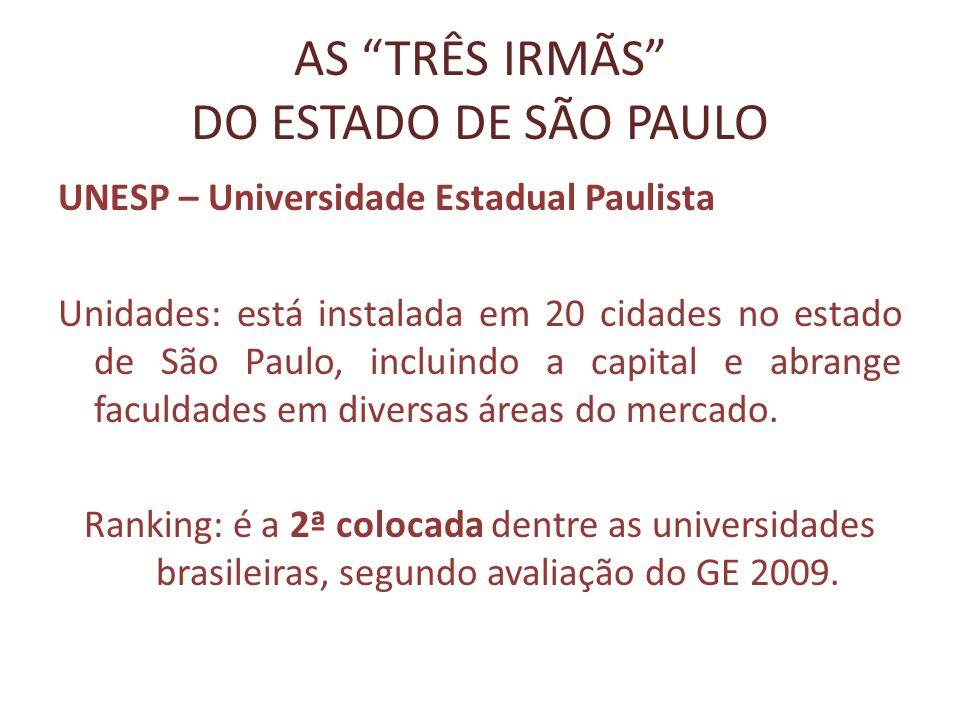 AS TRÊS IRMÃS DO ESTADO DE SÃO PAULO UNESP – Universidade Estadual Paulista Unidades: está instalada em 20 cidades no estado de São Paulo, incluindo a