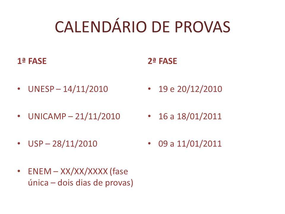 CALENDÁRIO DE PROVAS 1ª FASE UNESP – 14/11/2010 UNICAMP – 21/11/2010 USP – 28/11/2010 ENEM – XX/XX/XXXX (fase única – dois dias de provas) 2ª FASE 19