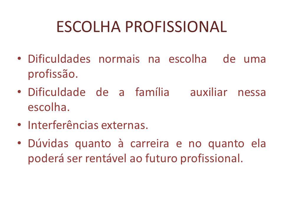 ESCOLHA PROFISSIONAL Dificuldades normais na escolha de uma profissão. Dificuldade de a família auxiliar nessa escolha. Interferências externas. Dúvid