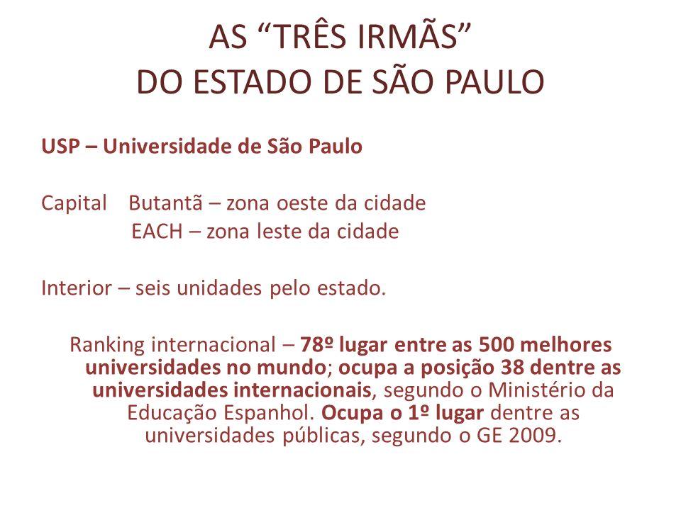 AS TRÊS IRMÃS DO ESTADO DE SÃO PAULO USP – Universidade de São Paulo Capital Butantã – zona oeste da cidade EACH – zona leste da cidade Interior – sei