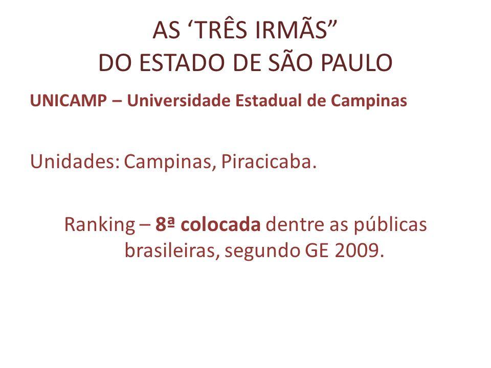 AS TRÊS IRMÃS DO ESTADO DE SÃO PAULO UNICAMP – Universidade Estadual de Campinas Unidades: Campinas, Piracicaba. Ranking – 8ª colocada dentre as públi