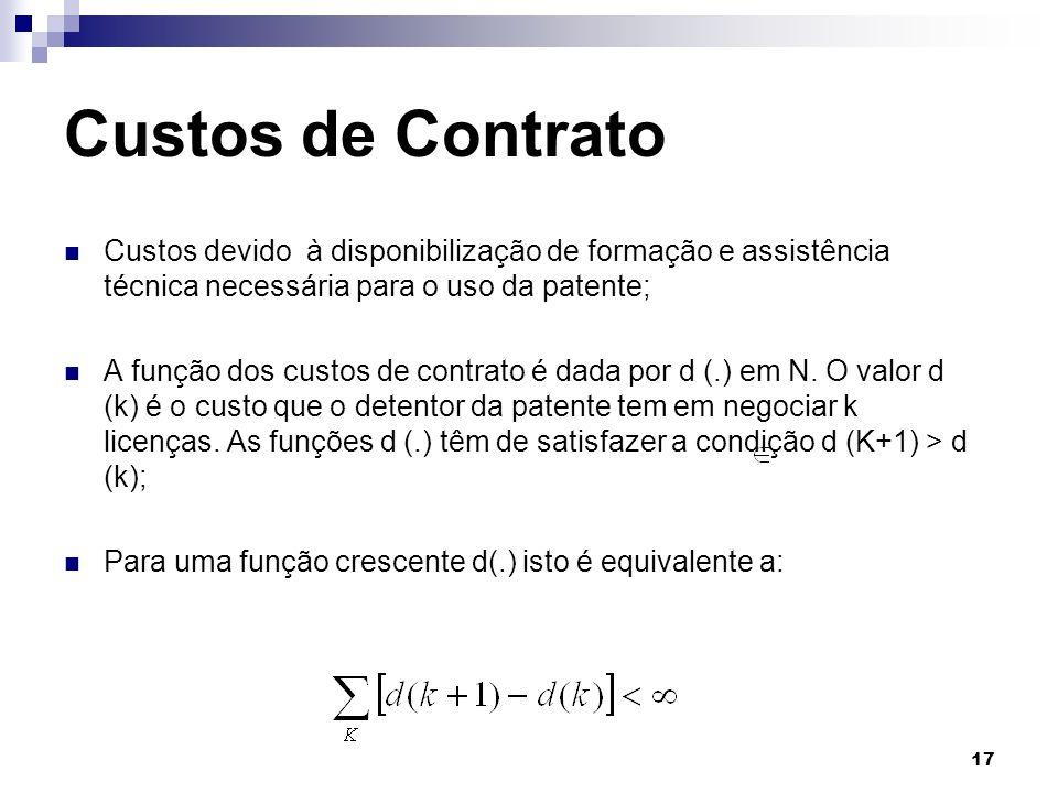 17 Custos de Contrato Custos devido à disponibilização de formação e assistência técnica necessária para o uso da patente; A função dos custos de cont