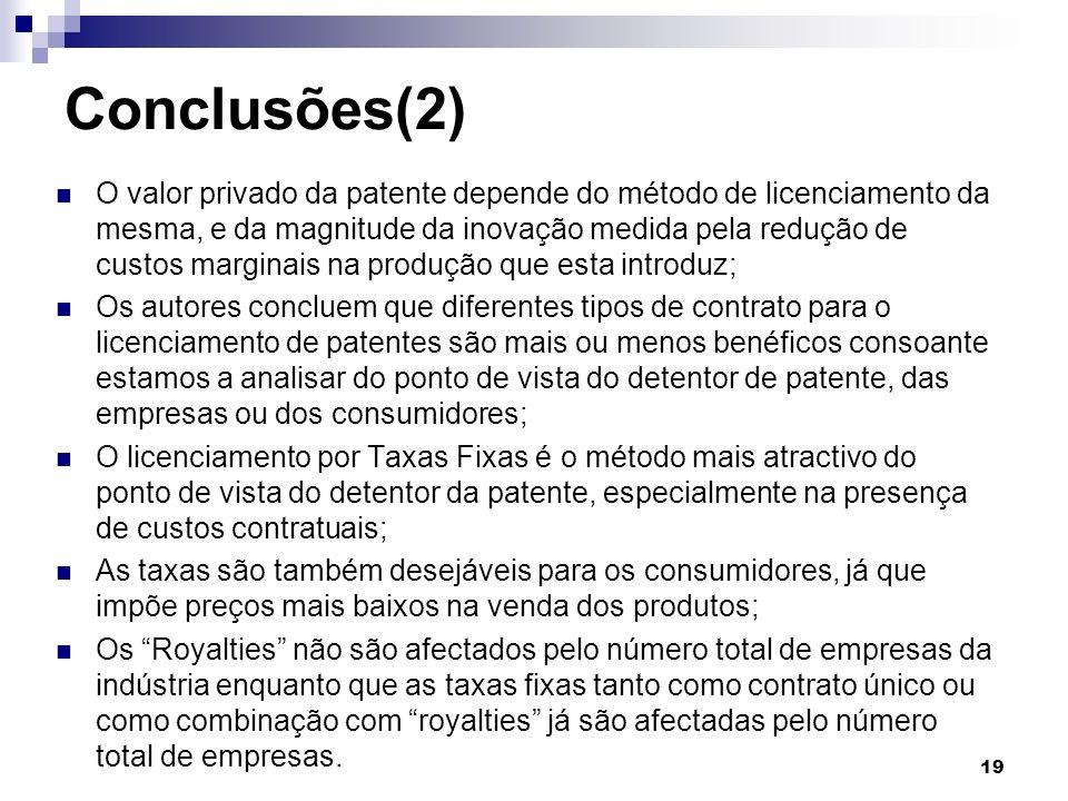 19 Conclusões(2) O valor privado da patente depende do método de licenciamento da mesma, e da magnitude da inovação medida pela redução de custos marg