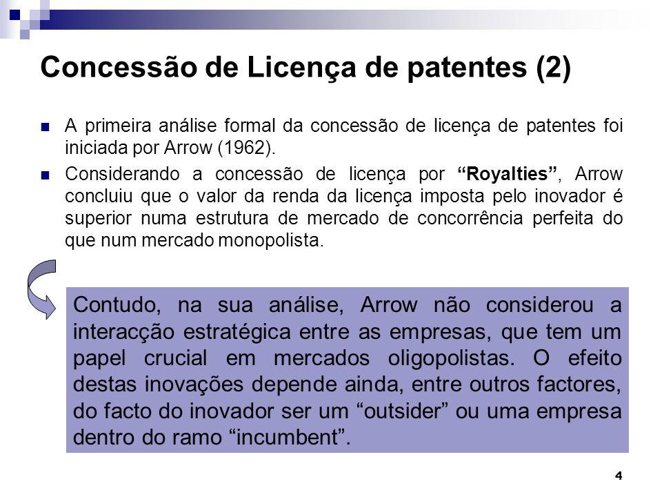 4 A primeira análise formal da concessão de licença de patentes foi iniciada por Arrow (1962). Considerando a concessão de licença por Royalties, Arro