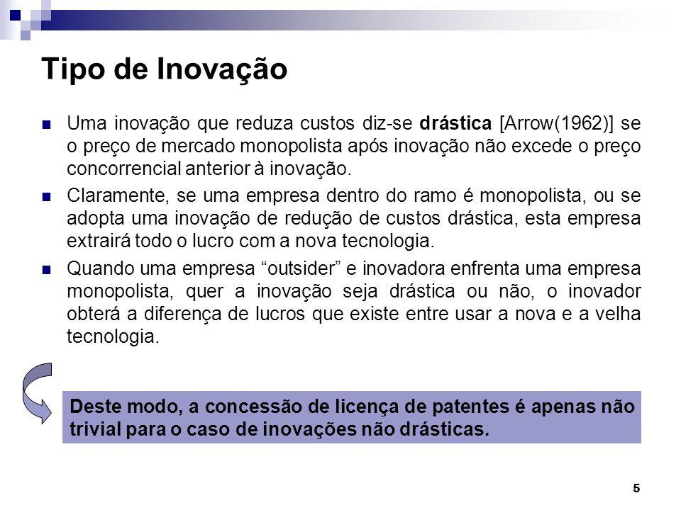 5 Tipo de Inovação Uma inovação que reduza custos diz-se drástica [Arrow(1962)] se o preço de mercado monopolista após inovação não excede o preço con