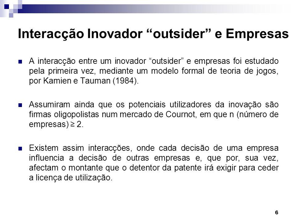 6 Interacção Inovador outsider e Empresas A interacção entre um inovador outsider e empresas foi estudado pela primeira vez, mediante um modelo formal