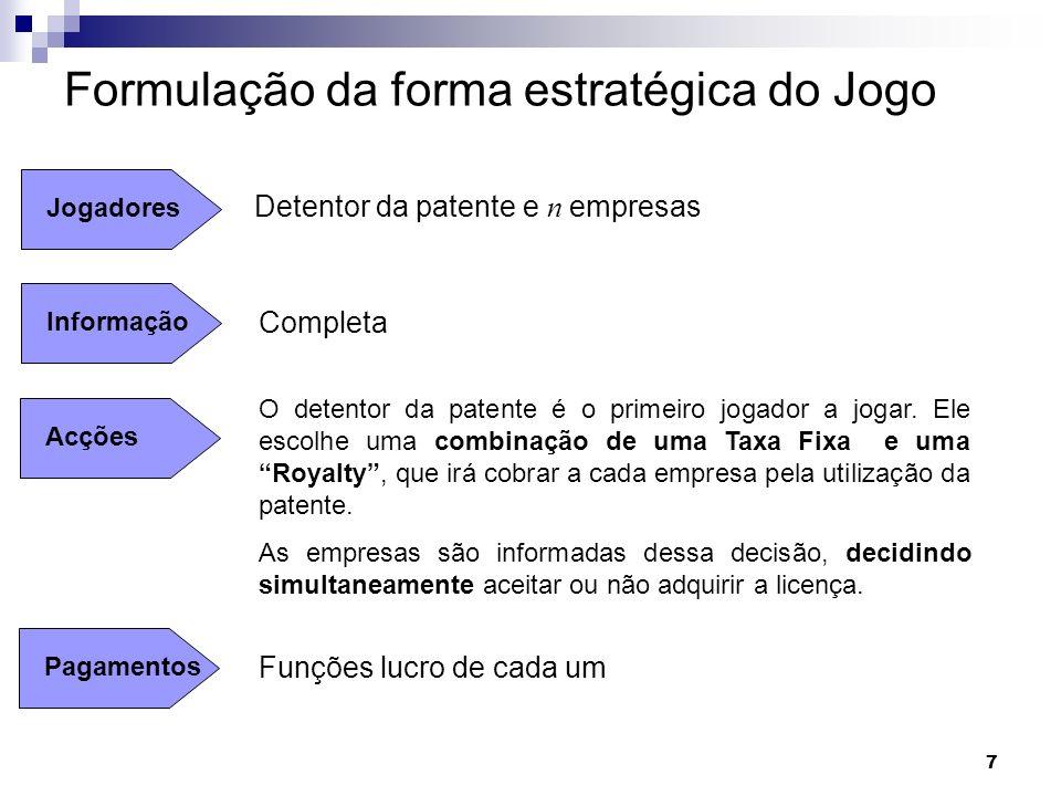 7 Formulação da forma estratégica do Jogo Jogadores Detentor da patente e n empresas Informação Completa Acções O detentor da patente é o primeiro jog