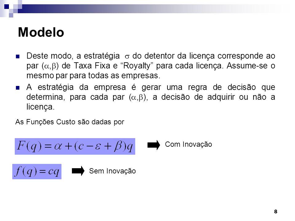 8 Modelo Deste modo, a estratégia do detentor da licença corresponde ao par (, ) de Taxa Fixa e Royalty para cada licença. Assume-se o mesmo par para