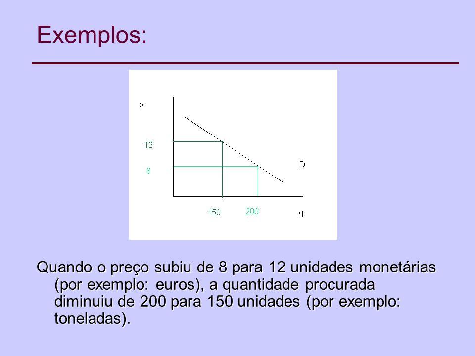 Exemplos: Quando o preço subiu de 8 para 12 unidades monetárias (por exemplo: euros), a quantidade procurada diminuiu de 200 para 150 unidades (por exemplo: toneladas).