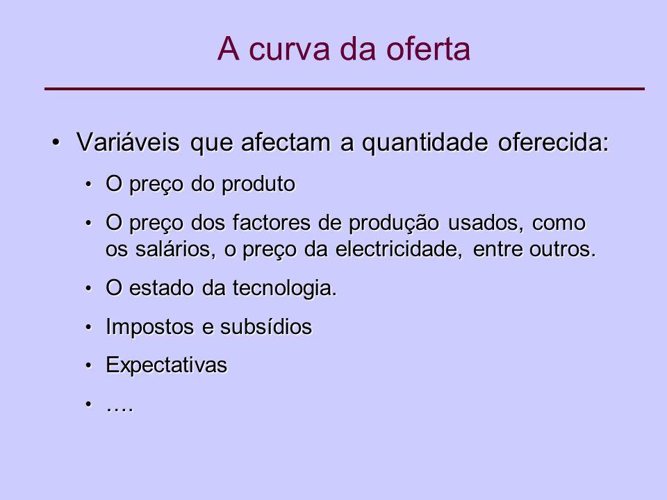 A curva da oferta Variáveis que afectam a quantidade oferecida:Variáveis que afectam a quantidade oferecida: O preço do produto O preço do produto O preço dos factores de produção usados, como os salários, o preço da electricidade, entre outros.