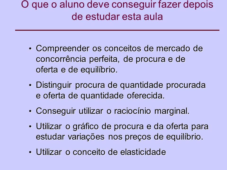 Compreender os conceitos de mercado de concorrência perfeita, de procura e de oferta e de equilíbrio.