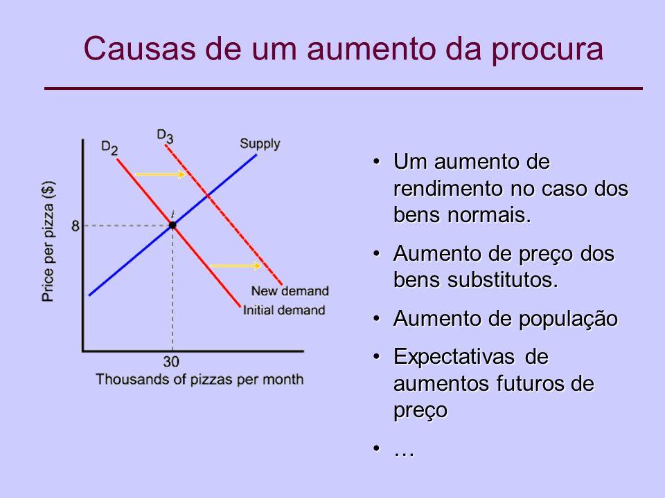 Causas de um aumento da procura Um aumento de rendimento no caso dos bens normais.Um aumento de rendimento no caso dos bens normais.