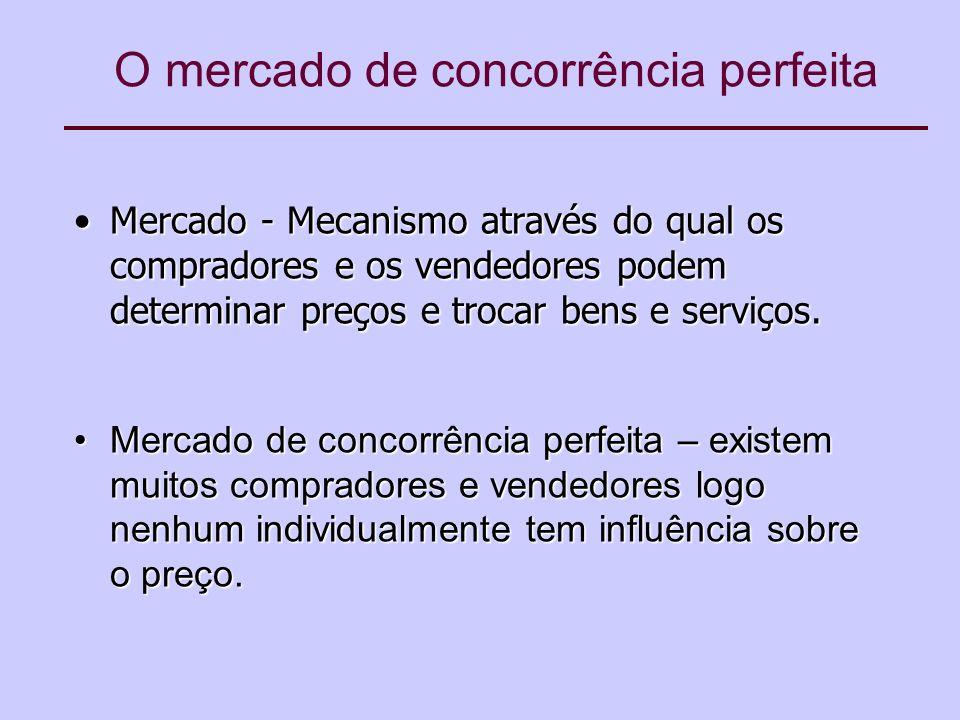 A Curva da Procura Variáveis que afectam a quantidade procurada por um consumidor.