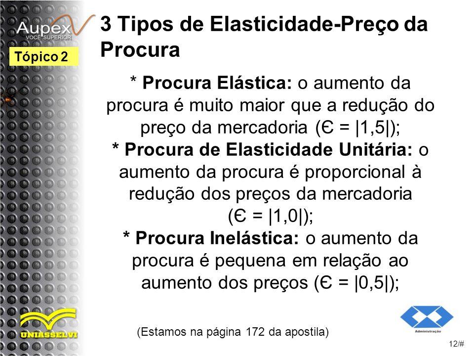 3 Tipos de Elasticidade-Preço da Procura * Procura Elástica: o aumento da procura é muito maior que a redução do preço da mercadoria (Є = |1,5|); * Procura de Elasticidade Unitária: o aumento da procura é proporcional à redução dos preços da mercadoria (Є = |1,0|); * Procura Inelástica: o aumento da procura é pequena em relação ao aumento dos preços (Є = |0,5|); (Estamos na página 172 da apostila) 12/# Tópico 2