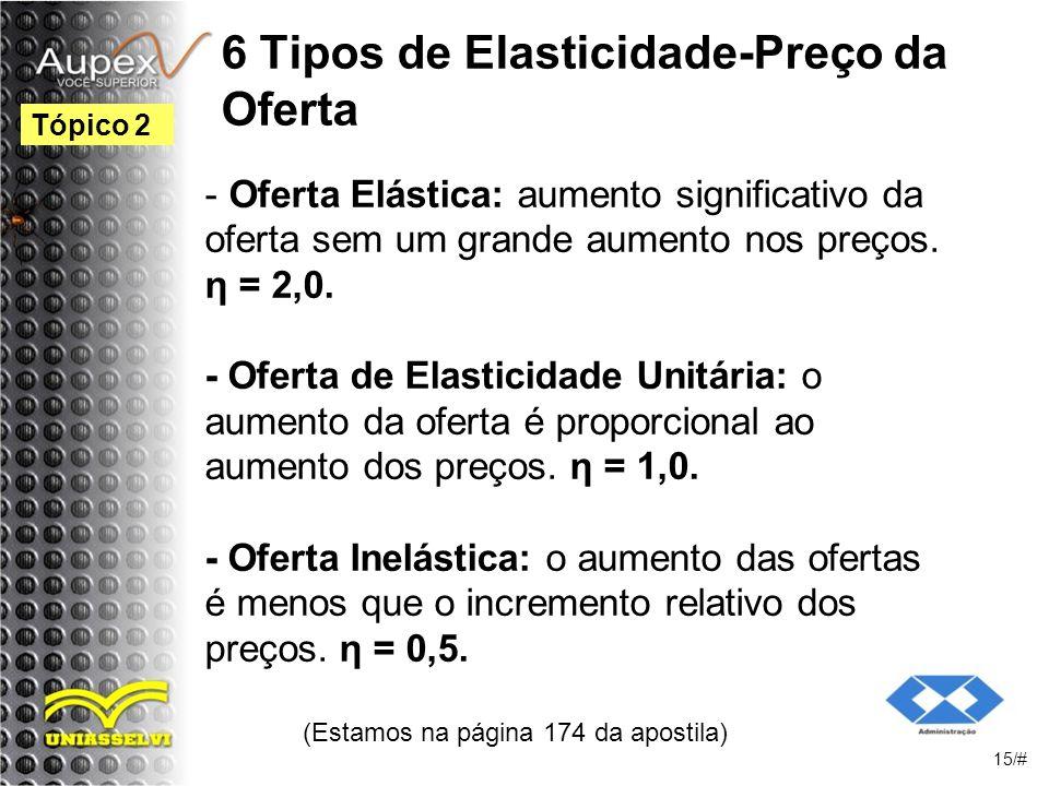6 Tipos de Elasticidade-Preço da Oferta - Oferta Elástica: aumento significativo da oferta sem um grande aumento nos preços.