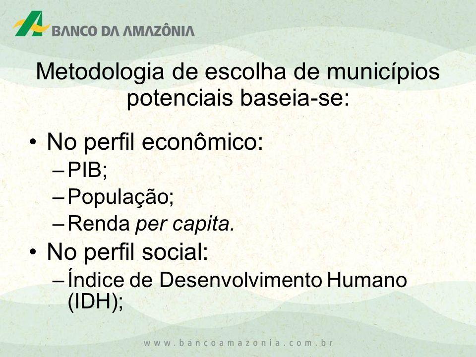 No perfil econômico: –PIB; –População; –Renda per capita. No perfil social: –Índice de Desenvolvimento Humano (IDH); Metodologia de escolha de municíp