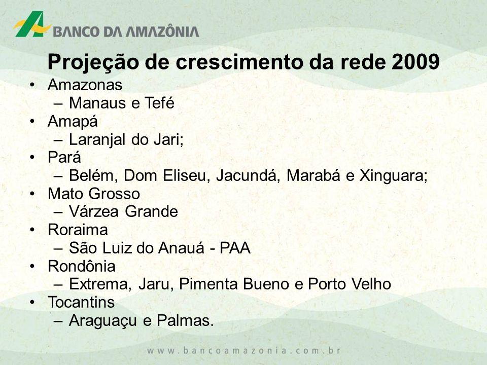 Projeção de crescimento da rede 2009 Amazonas –Manaus e Tefé Amapá –Laranjal do Jari; Pará –Belém, Dom Eliseu, Jacundá, Marabá e Xinguara; Mato Grosso