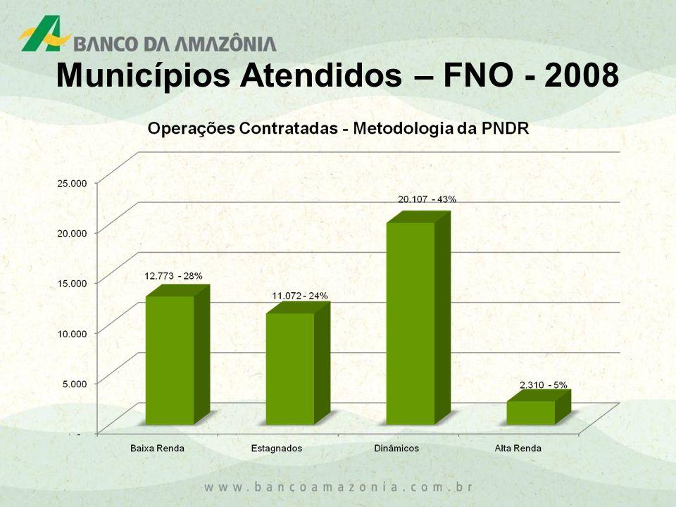 Municípios Atendidos – FNO - 2008