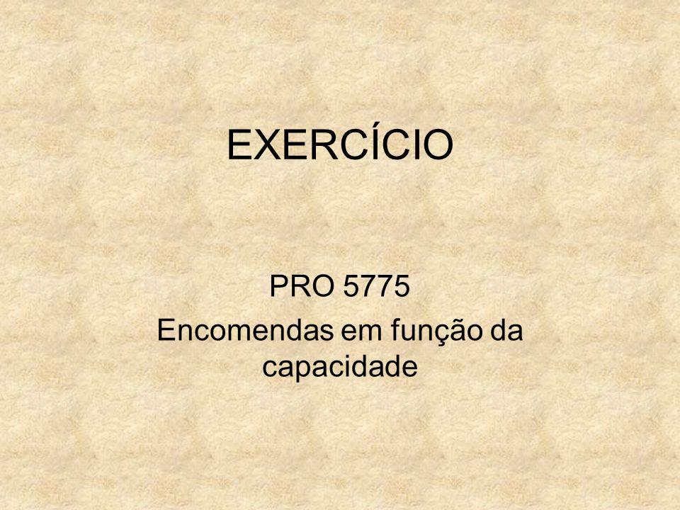 EXERCÍCIO PRO 5775 Encomendas em função da capacidade