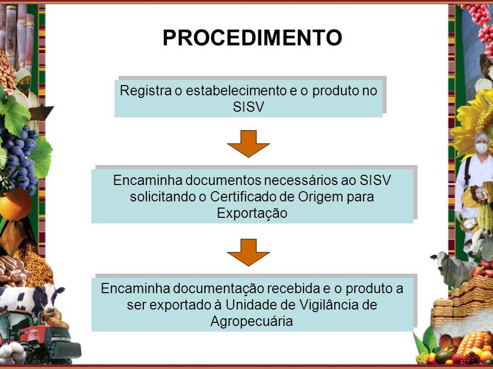 Registra o estabelecimento e o produto no SISV PROCEDIMENTO Encaminha documentos necessários ao SISV solicitando o Certificado de Origem para Exportaç